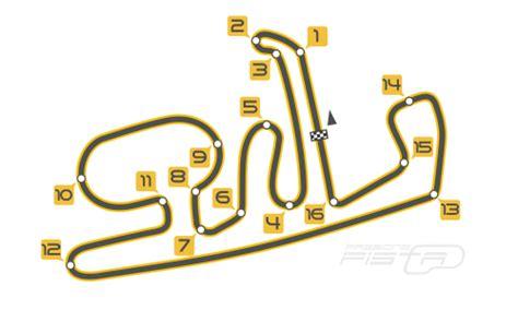 circuito di pavia motodromo autodromo di castelletto di branduzzo