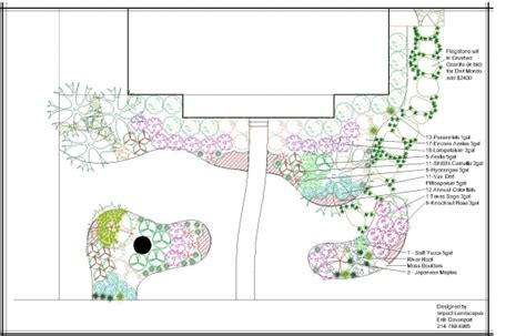Landscape Layout Exles Izvipi Com Garden Design Drawing Templates