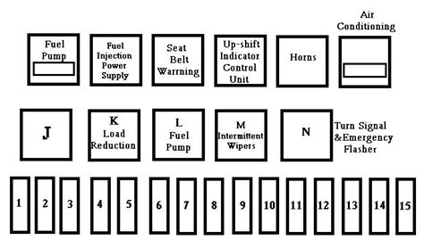 volkswagen transporter  type    fuse box diagram auto genius