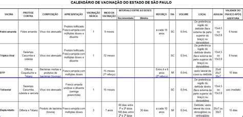 Calendario Vacinal 2014 Dicas De Enfermagem Esquema De Vacina 231 227 O Sp