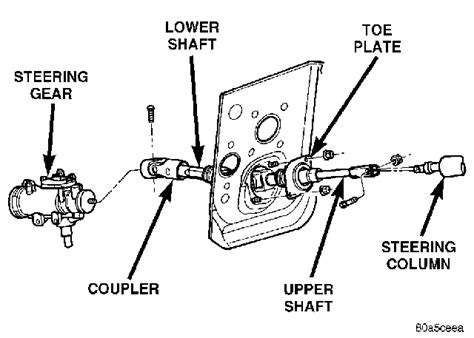 do i have to remove the entire steering column to replace the ignition lock cylinder on a 1993 how hard is it to change steering shaft assembly on a 1999 dodge durango 5 2 liter 4wd