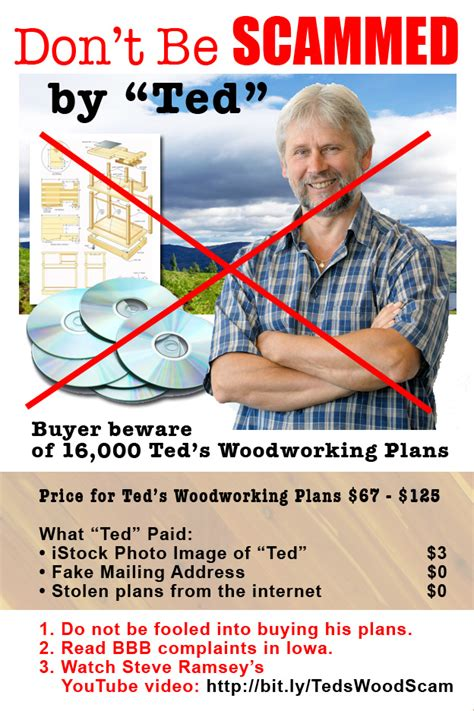 Do Not Buy Ted S 16 000 Woodworking Plans Without Reading