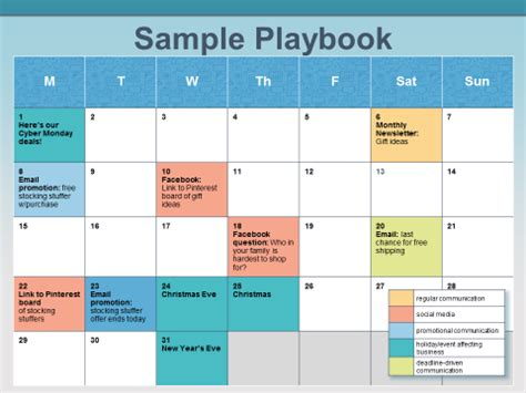 Playas Got To Play Building Your Marketing Playbook Jo Social Branding Sales Playbook Template Word