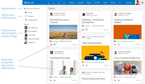 Office Graph Microsoft Releases Office Delve A Personalized Search