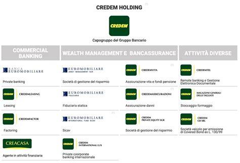 credito emiliano sede la societ 224 credem equity