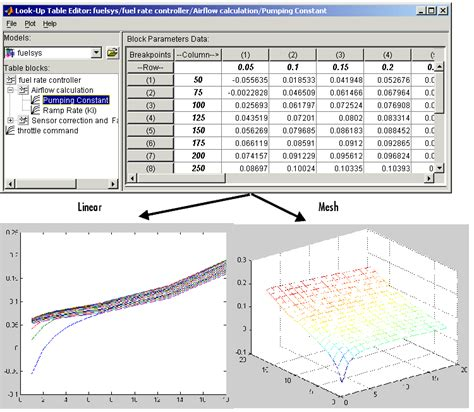 Matlab Tables by Working With Blocks Using Simulink