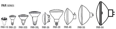 par light bulb size chart light bulb shapes types sizes identification guides and