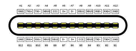 Otg Kabel Type C Konector Usb Type C Kabel usb c