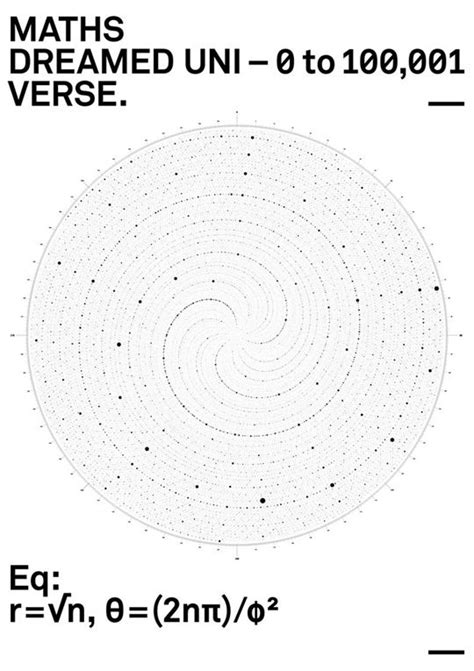 patterns in nature related to maths pinterest the world s catalog of ideas