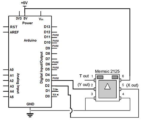 accelerometer circuit diagram accelerometer wiring diagram 28 wiring diagram images