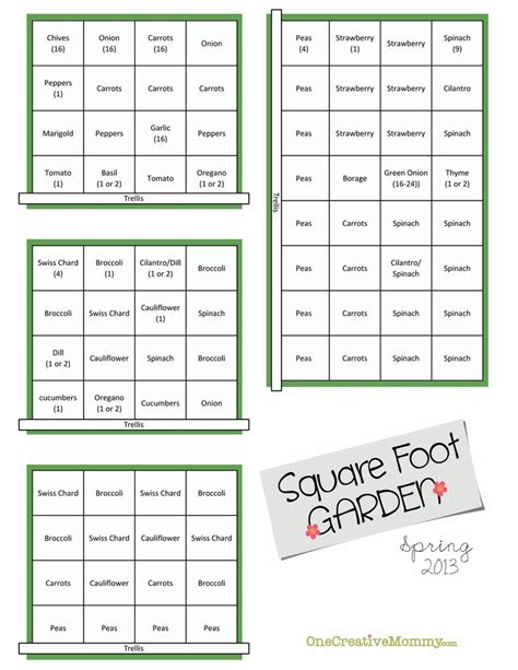 Square Foot Gardening Layout Square Foot Garden Plans For
