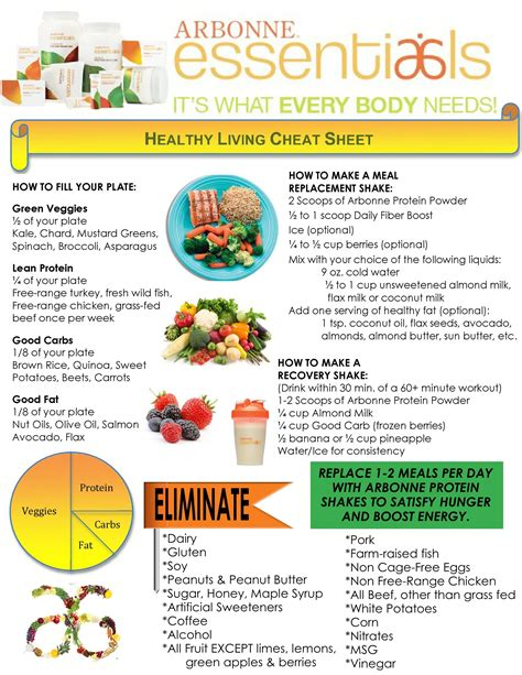 Eat Your Way To Health 28 Day Detox by Arbonne Detox Part Deux Day 1 Ordinary Is