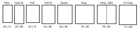 King Size Bed Vs Size Bed Us Mattress Den Of Canadohta Lake Mattress Sizes