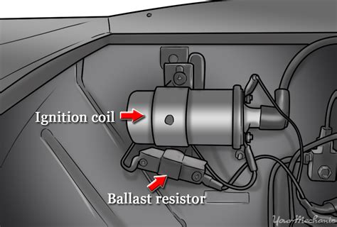 wiring diagram ballast resistor ignition coil 28 images