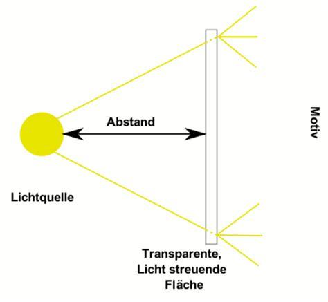 kleine lichtquelle schatten gerichtetes und diffuses licht