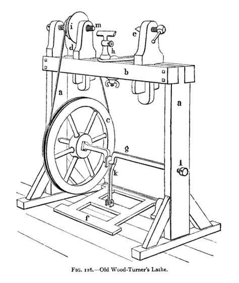 19th century woodworking tools pdf diy 19th century woodworking tools basic