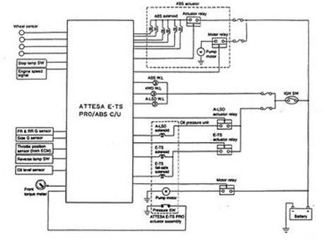 nissan x trail air con wiring diagram wiring diagram schemes
