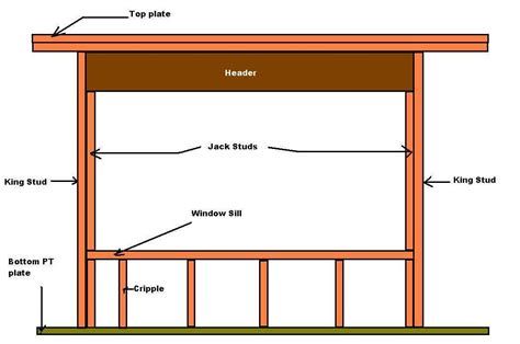 window framing window frame cutting diagram shed door framing shed