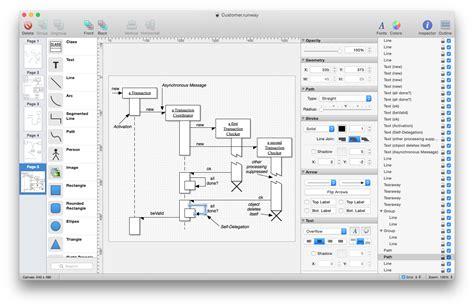 uml diagram tool mac uml diagram tool mac dripirrigation diagram mgb wiring