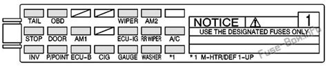 Fuse Box Diagram Gt Pontiac Vibe 2003 2008