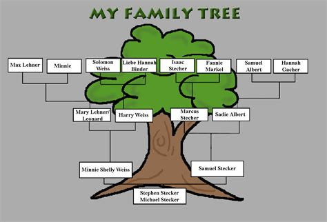 how to draw a family tree template fantastic ants september 2014