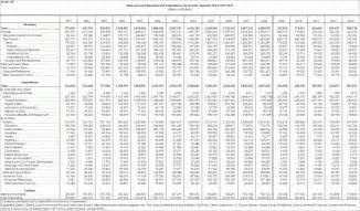 2015 Tax Tables Irs Federal Payroll Tax Tables 2016 Calendar Template 2016