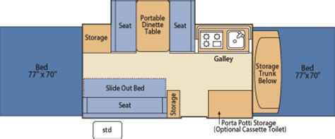 Coleman Pop Up Camper Floor Plans by A Amp G Rv Camper Rentals
