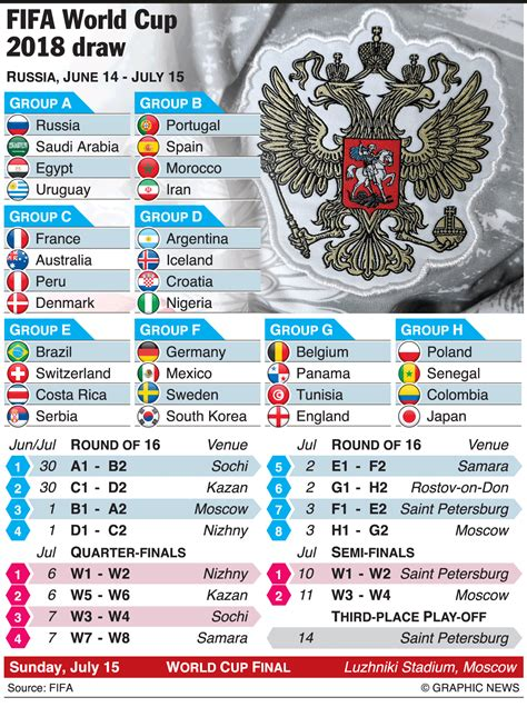 fifa world cup  schedule calendar   calendar printable  holidays list