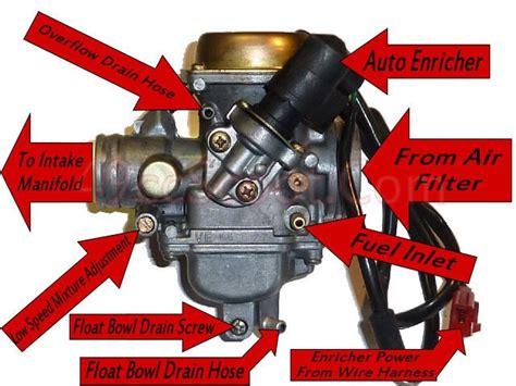 50cc scooter carburetor diagram adjusting air fuel mixture chuckuslife