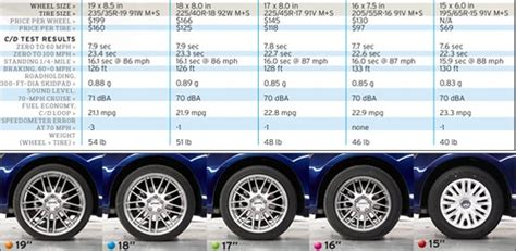 cadenas para auto aro 16 circunferencia de rodadura
