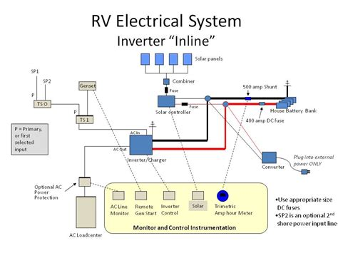 wiring diagram the following schematic is the rv inverter