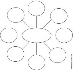 Graphic Organizer Template by Generate A Graphic Organizer