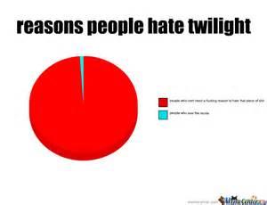 I Hate People Meme - why people hate twilight by kiwikid0523 meme center
