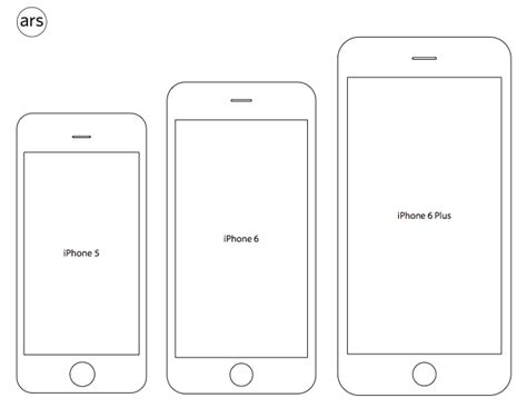 iphone screen template image gallery iphone screen template