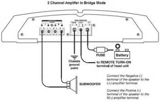 single 4 channel amp wiring diagram get free image about wiring diagram