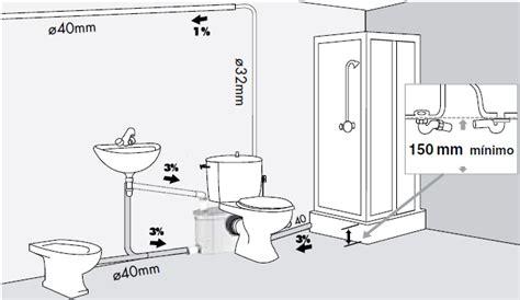 grifo inodoro bidet ducha higiénica diametros para aparatos sanitarios triturador sanislim
