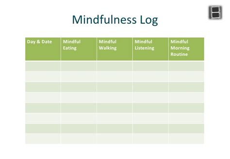 Coaching Toolkit Mindfulness Journal Template