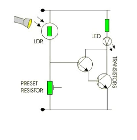 resistor working pdf working principle of resistor pdf 28 images light dependent resistor ldr working principle