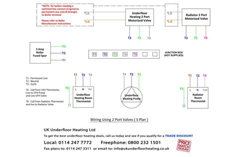 single zone underfloor heating wiring diagram wiring