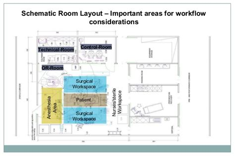operating room floor plan hybrid operating room overview