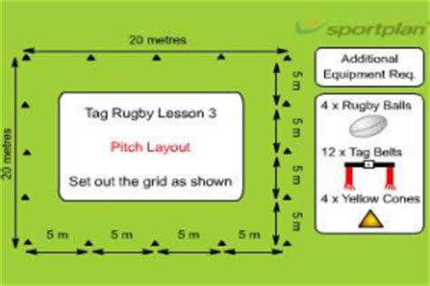 layout jsp tag lesson 3 layout tag rugby drills rugby coaching tips