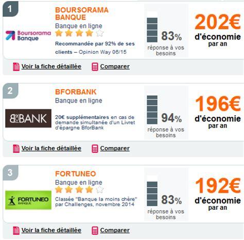 citracal commercial actress lillian comparatif paiement en ligne seotoolnet com