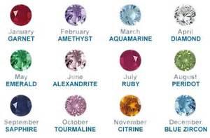 crystals eye pontifications