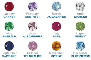 Birthstones And Gemstones By Month » Home Design 2017