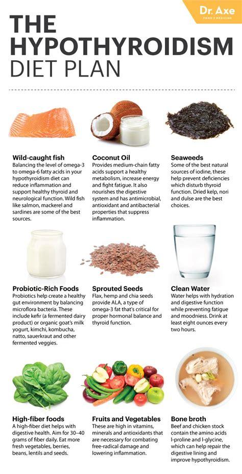 Diet Detox Symptoms by 1000 Ideas About Hypothyroidism Diet On