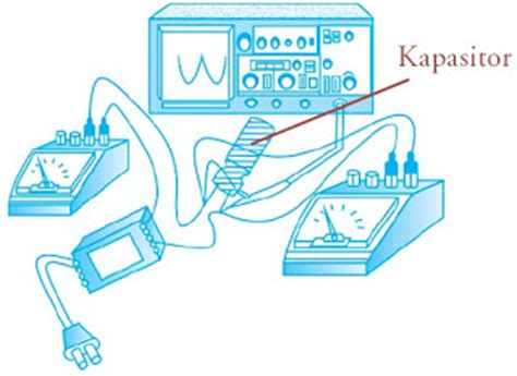 kapasitor listrik adalah kapasitor listrik adalah 28 images saluran transmisi sistem per unit komponen simetris ppt
