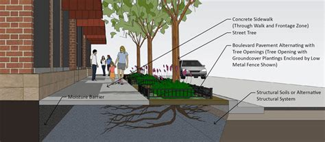 project history green infrastructure central corridor stormwater and green infrastructure planning project srf consulting