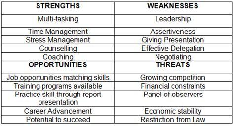 7 swot analysis essay sample apgar score chart