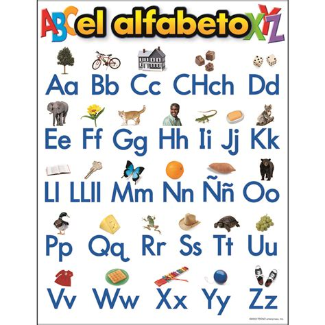 Alphabet Weekends by Quotes About Alphabet Book 40 Quotes