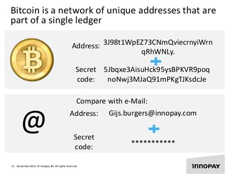 bitcoin explained 141112 a innopay future of finance bitcoin explained